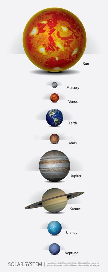 Sistema solar de nossos planetas ilustração royalty free