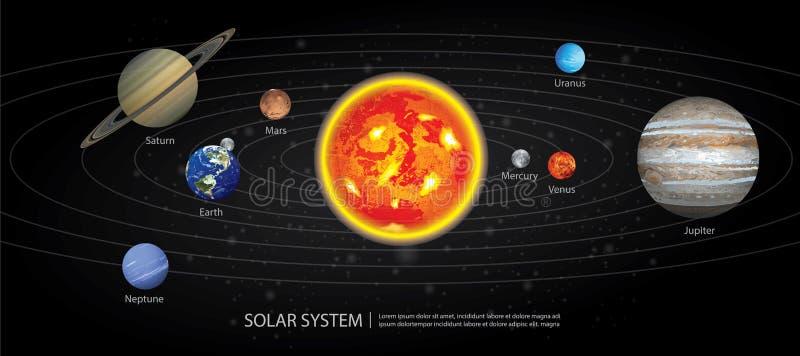 Sistema solar de nossos planetas ilustração stock