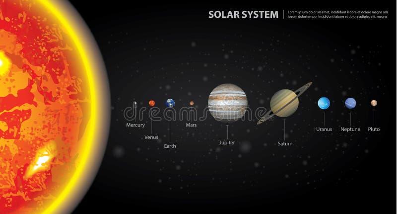 Sistema Solar de nuestros planetas ilustración del vector