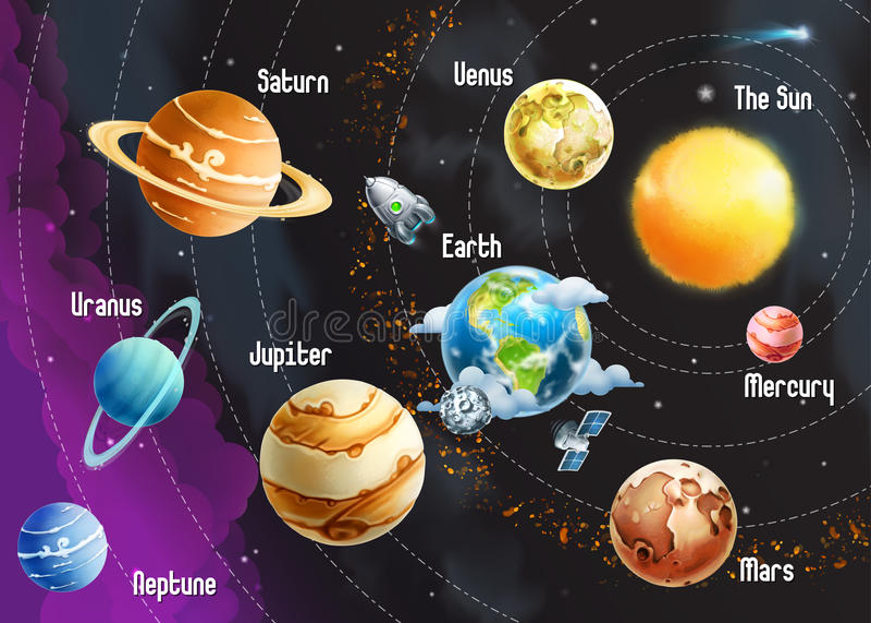 Sistema Solar de planetas libre illustration