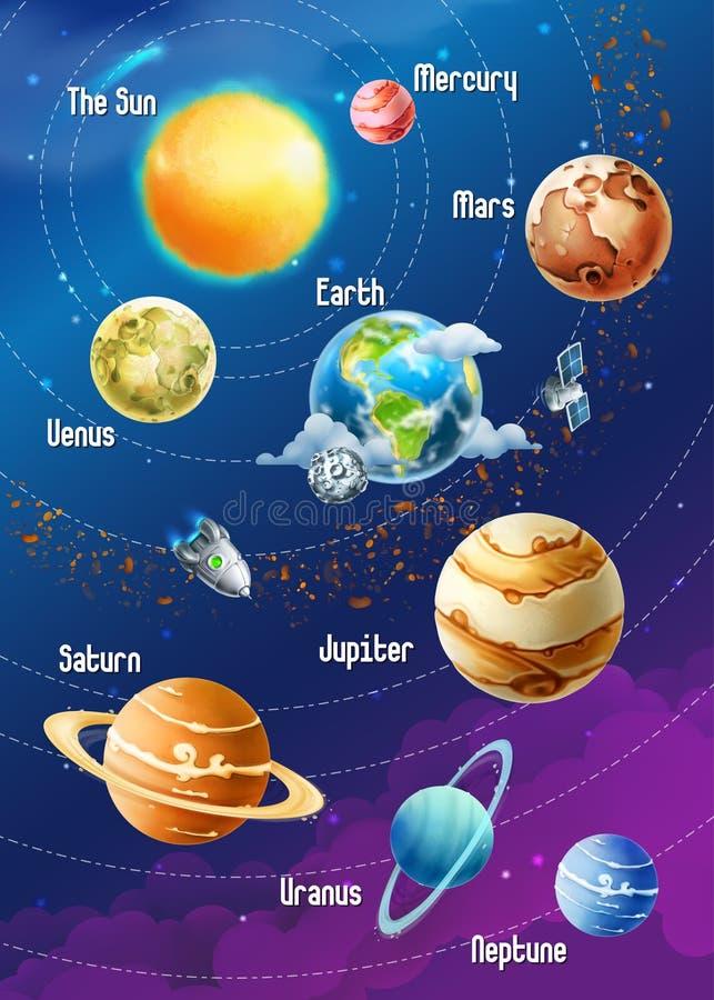 Sistema solar de planetas ilustração do vetor
