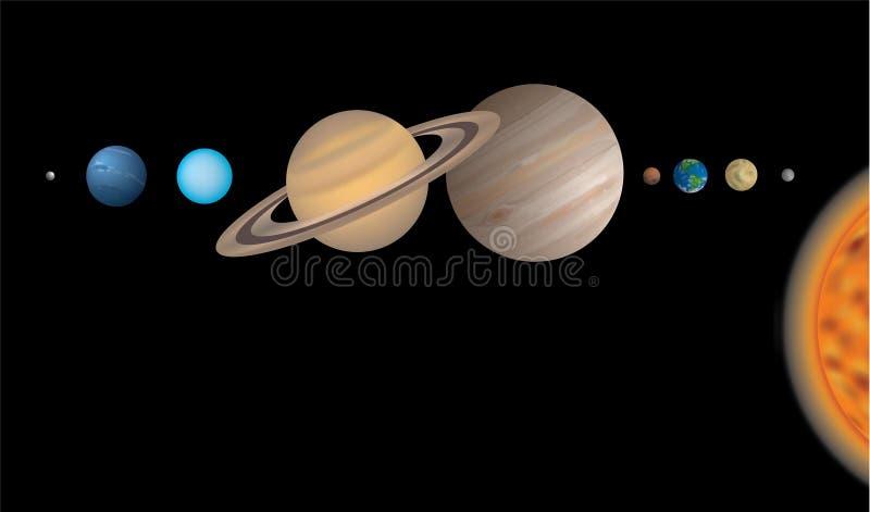 Sistema solar a escalar ilustração stock