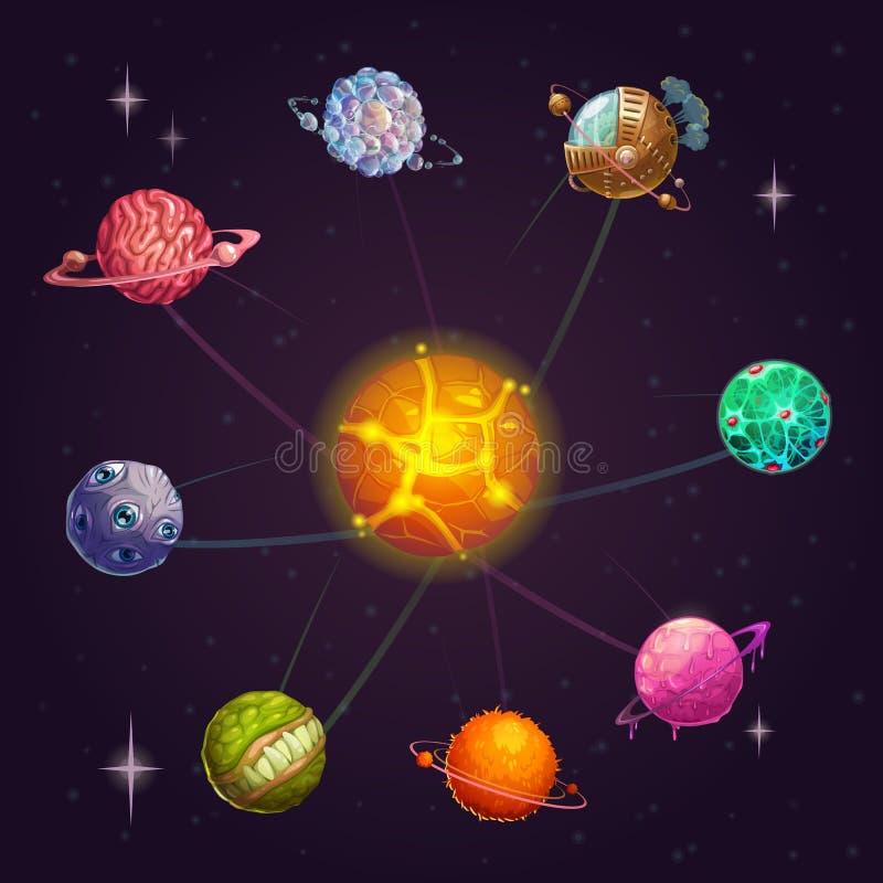 Sistema Solar extranjera de la fantasía con la estrella y los planetas inusuales Ilustración del espacio de vector libre illustration