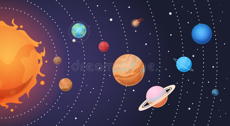 Sistema Solar Sol y tierra, planetas de la historieta en órbitas Fondo de la educación del universo de la astronomía stock de ilustración