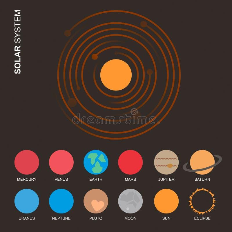 Sistema solare e pianeti royalty illustrazione gratis