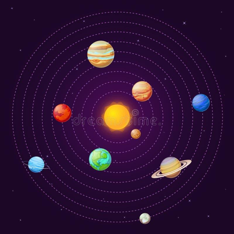 Sistema solare Sole e pianeti del fumetto sul cielo stellato Fondo di vettore di istruzione di astronomia della scuola del sistem illustrazione di stock