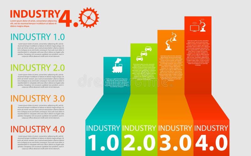Sistemas físicos, nube que computa, industria de computación cognoscitiva 4 0 infographic Internet o industria industrial 4 0 inf ilustración del vector