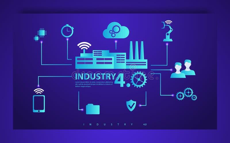 Sistemas físicos, nuvem que computa, indústria de computação cognitiva 4 0 infographic ilustração royalty free