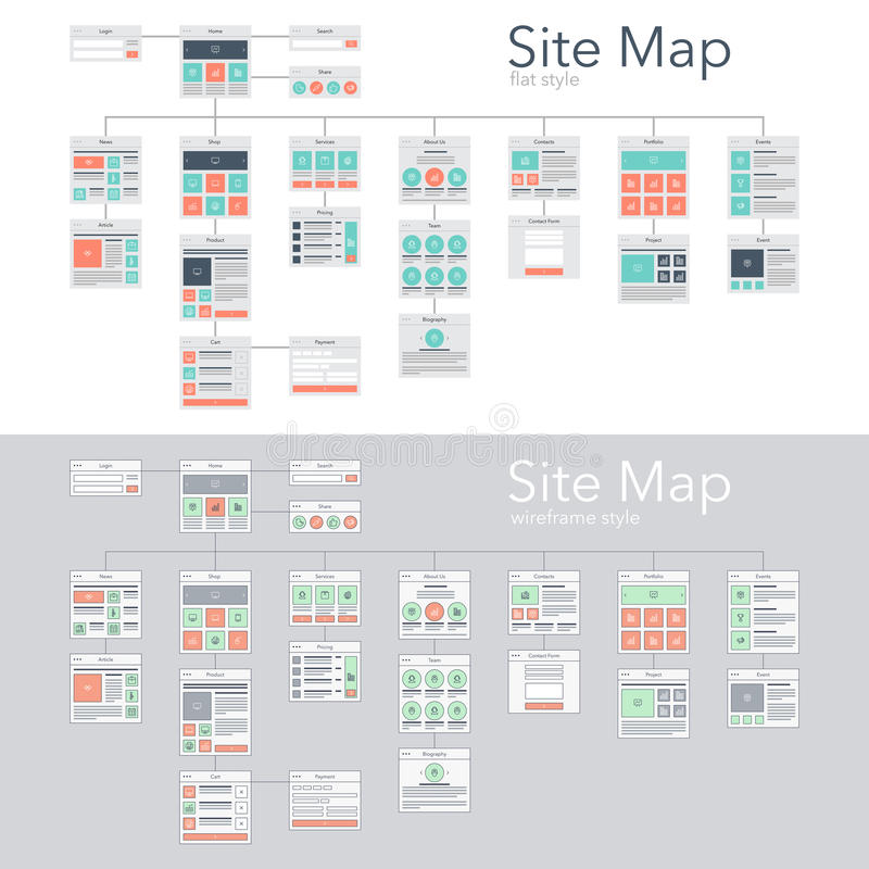 Site Map. Flat and wireframe design style illustration concept of website flowchart sitemap royalty free illustration