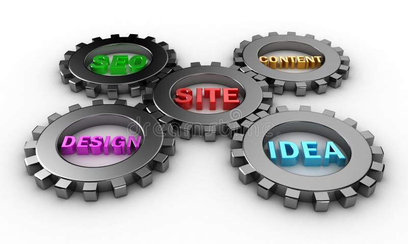Sitestruktur lizenzfreie abbildung