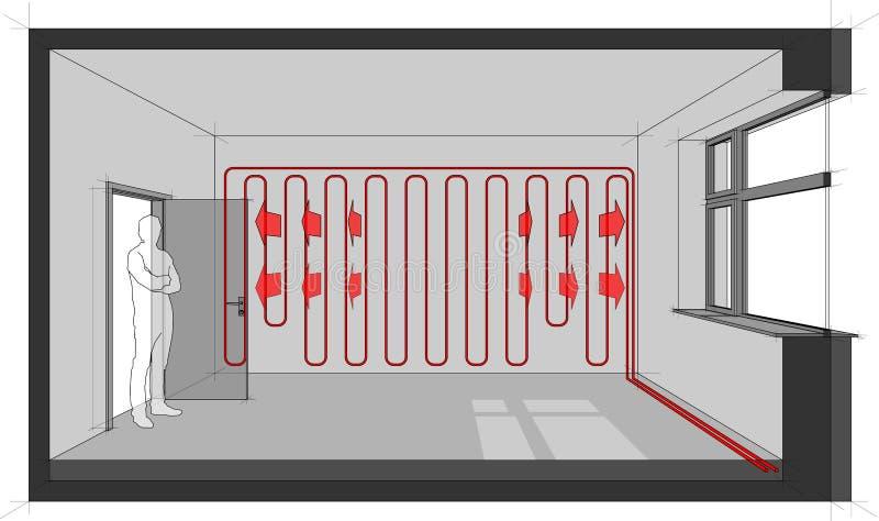 Sitio calentado con la calefacción de la pared stock de ilustración