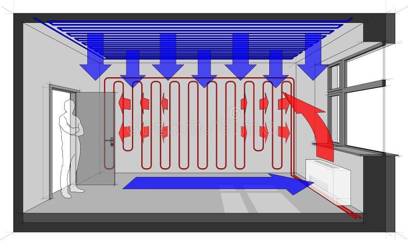 Sitio calentado con la calefacción de la pared y la bobina de la fan y con el enfriamiento del techo libre illustration