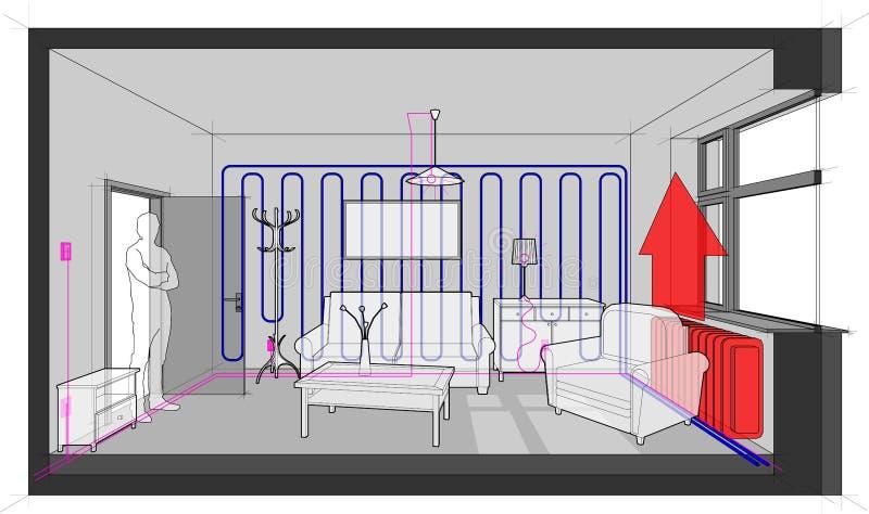 Sitio con las instalaciones y el enfriamiento de la pared y la calefacción y muebles eléctricos del radiador stock de ilustración