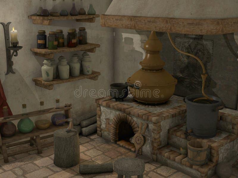 Sitio de la brujería libre illustration