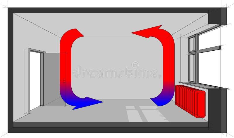 Sitio heated del radiador ilustración del vector