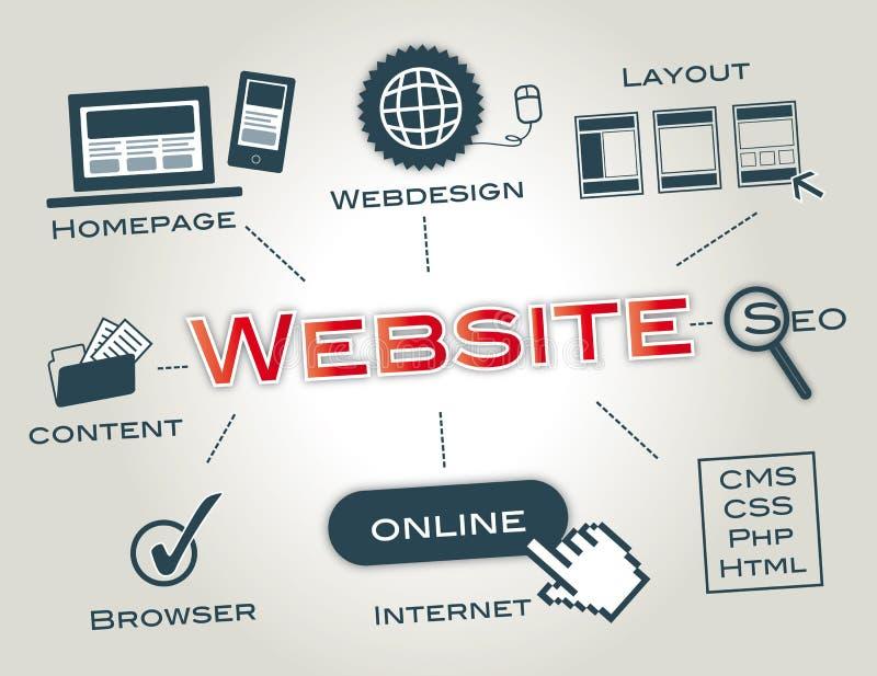 Sito Web, homepage, concetto illustrazione di stock