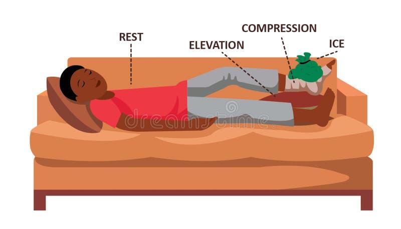Situation courante de premiers secours - R I C Stratégie d'E illustration stock