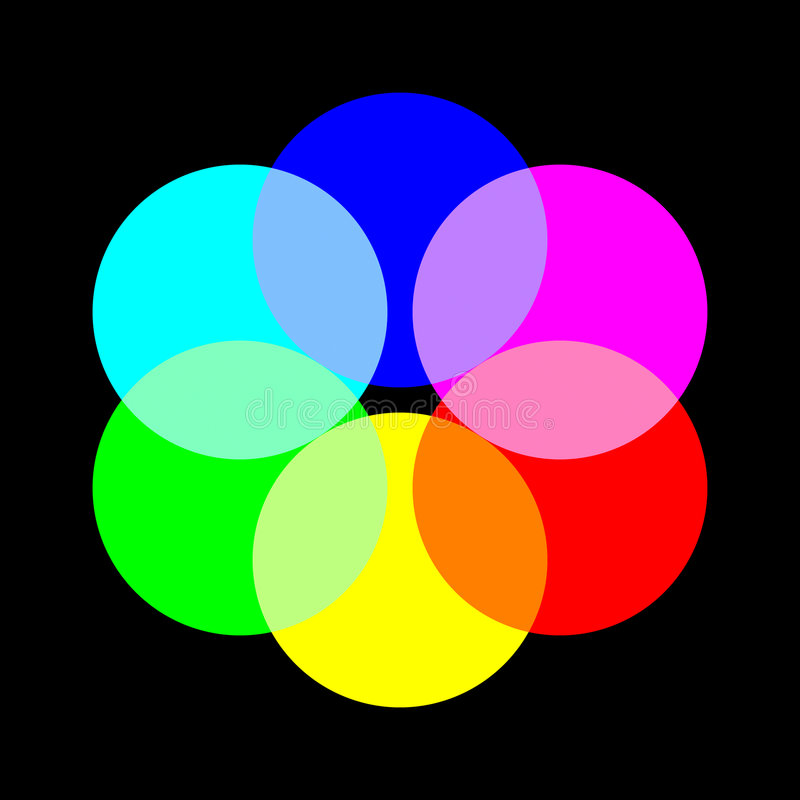 Six Color Wheel royalty free illustration