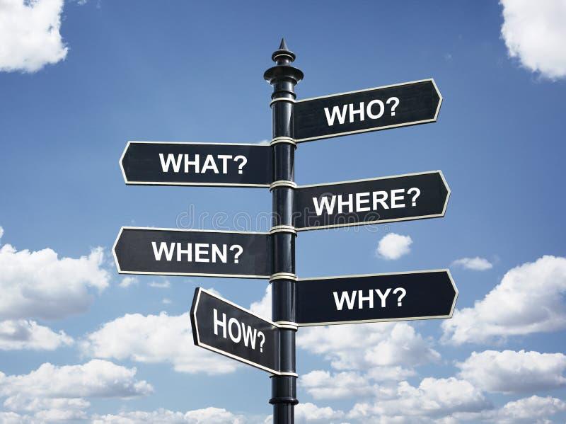 Six questions les plus communes dans les affaires et l'éducation images stock