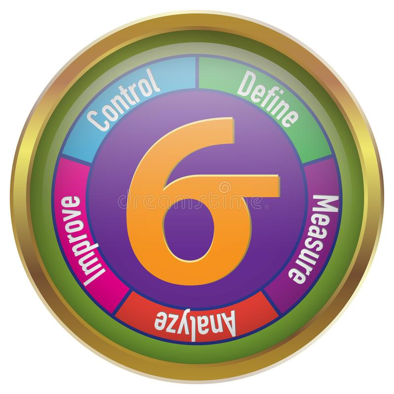 Six Sigma DMAIC Illustration In Circle With Gold Frame Stock Vector ...