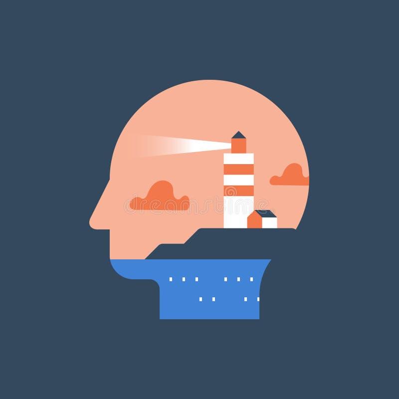 Självmedvetenhet och mindfulness, potentiell utveckling, mentorshipbegrepp, livslångt lära stock illustrationer