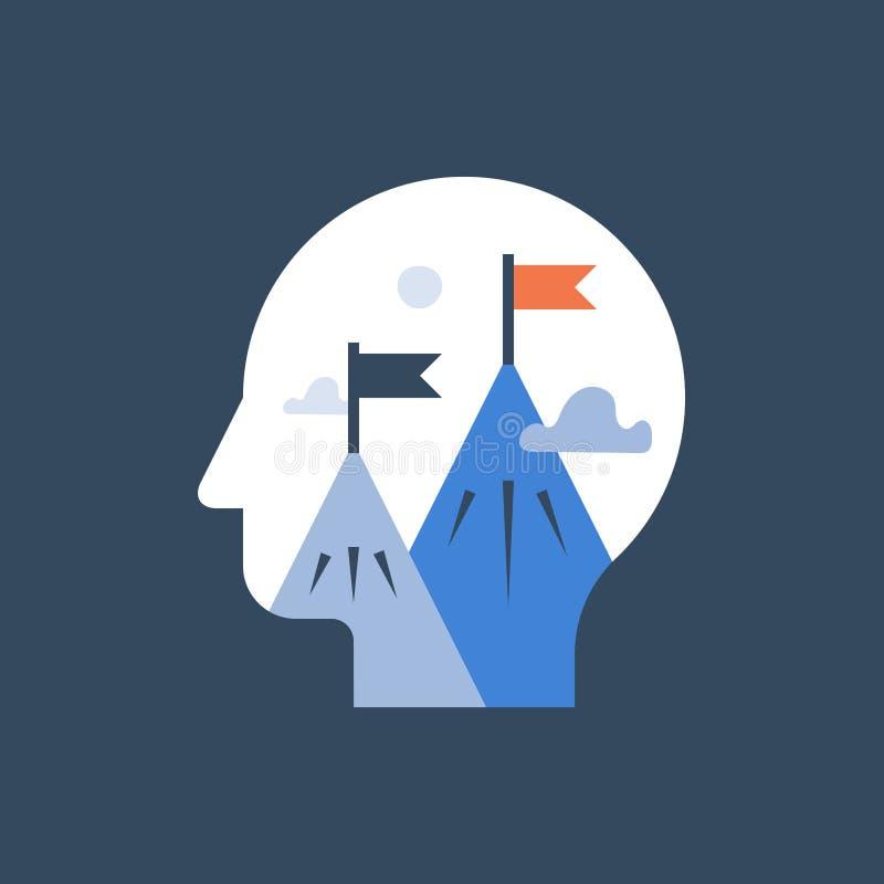 Självtillväxtmindset, stor bild som tänker, försök till framgång, framtida investering, snabbt framsteg, personlig strategi vektor illustrationer