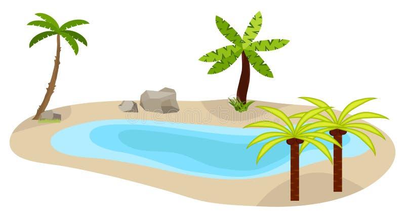 Sjö med palmträd, en sjösymbol, en oas i öknen, palmträd stock illustrationer
