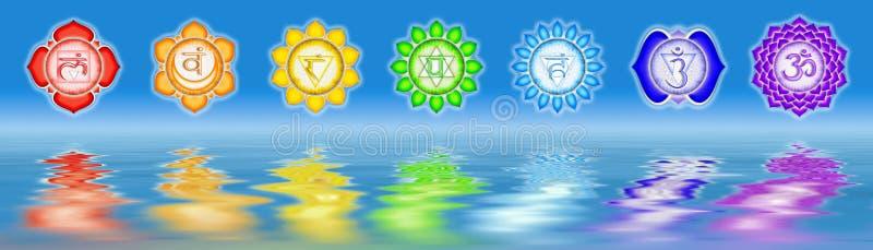 Sju strömförsörjningen Chakras stock illustrationer