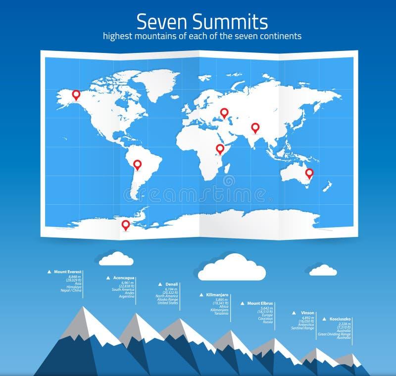 Sju toppmöten stock illustrationer