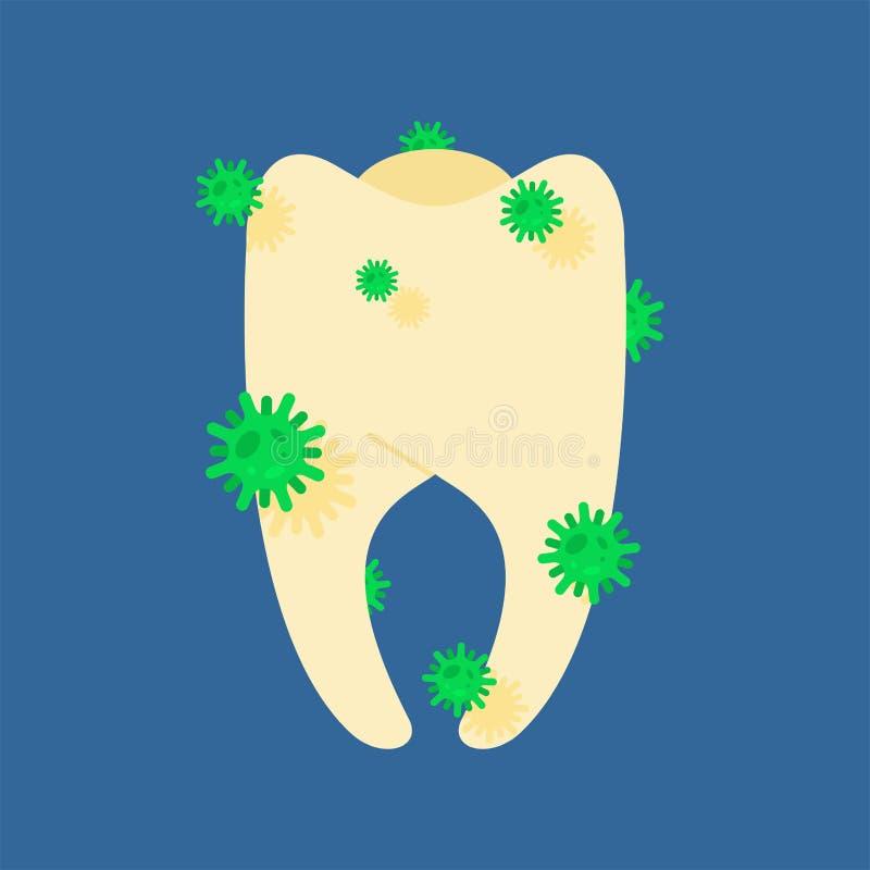 Sjuka tandbakterier och bakterier Sjuka tänder vektor illustrationer