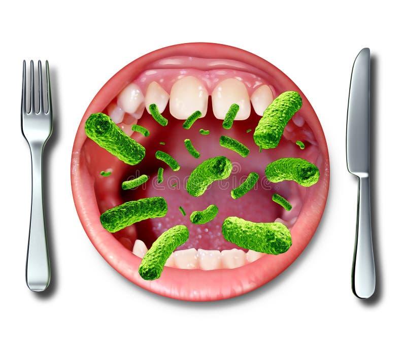 Sjukdom för matförgiftning stock illustrationer
