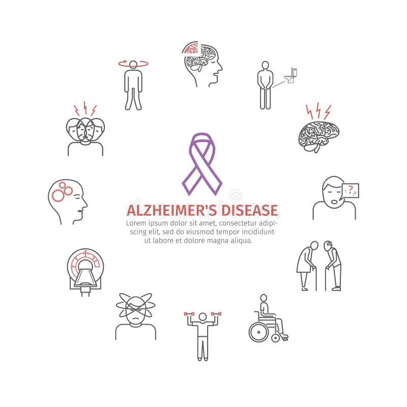 Sjukdom och demens för Alzheimer ` s Tecken behandling Linje symbolsuppsättning Vektortecken stock illustrationer
