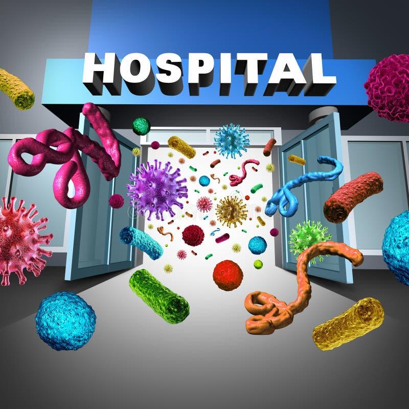 Sjukhusbakterier stock illustrationer