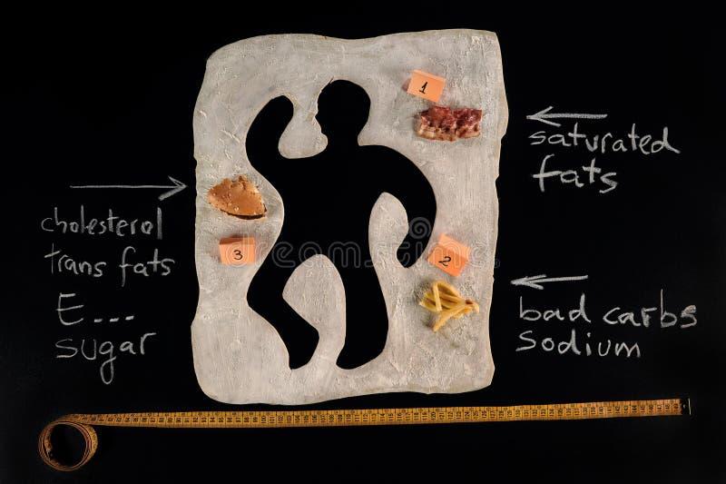 Sjuklig matfara medvetenheten arkivbild