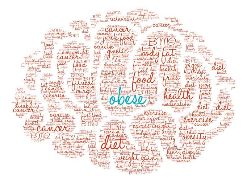 Sjukligt feta Brain Word Cloud vektor illustrationer