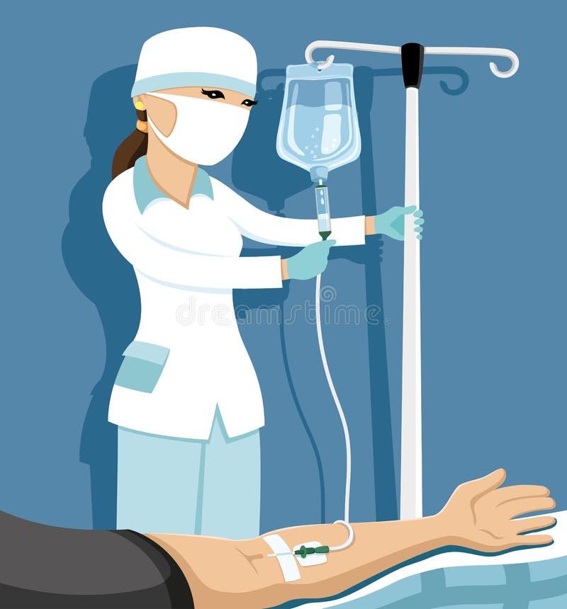 Sjuksköterska och tålmodig vektor illustrationer