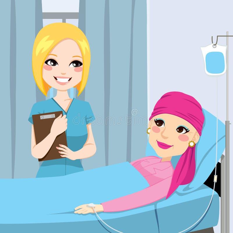 Sjuksköterska Visit Senior Woman stock illustrationer