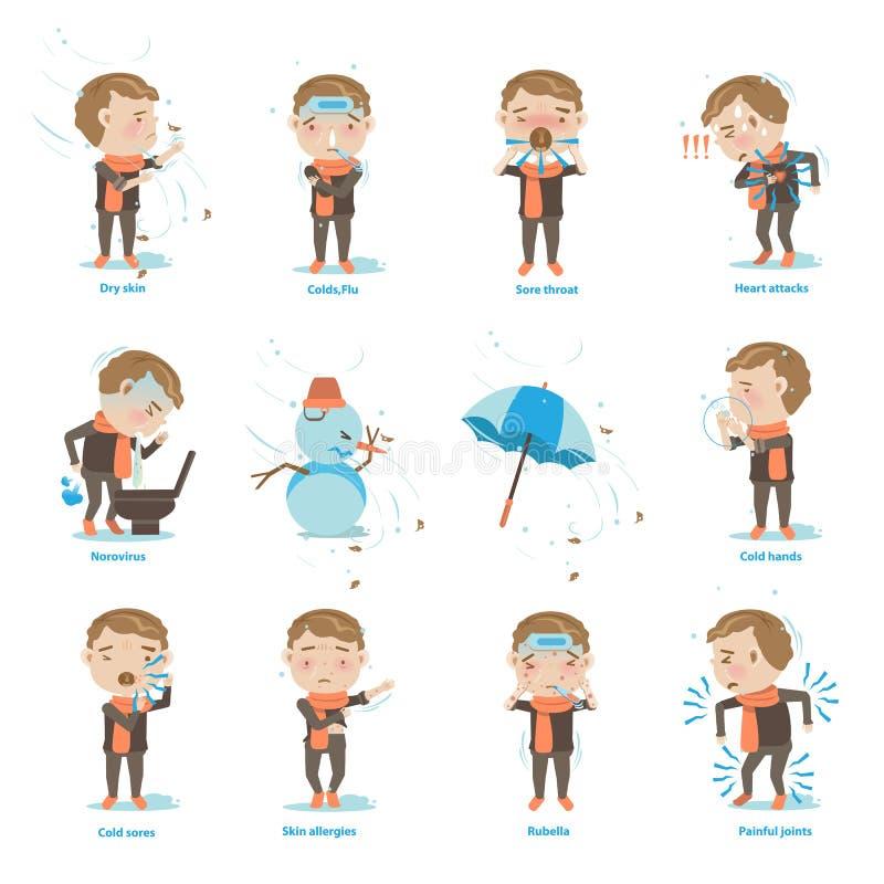 Sjukt av vinter royaltyfri illustrationer