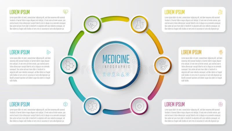 Sjukvård och medicin Infographic royaltyfri illustrationer