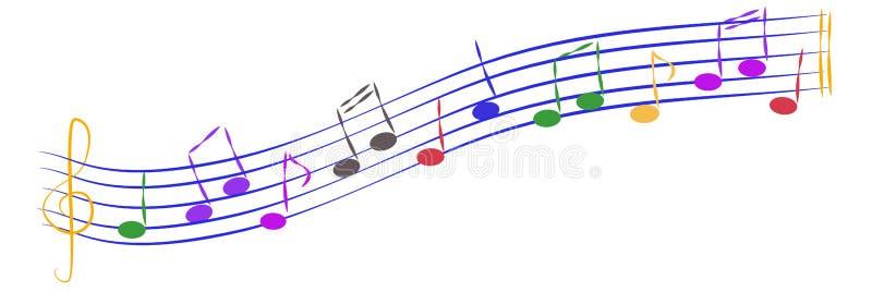 Skämtsamma musikaliska anmärkningar royaltyfri illustrationer