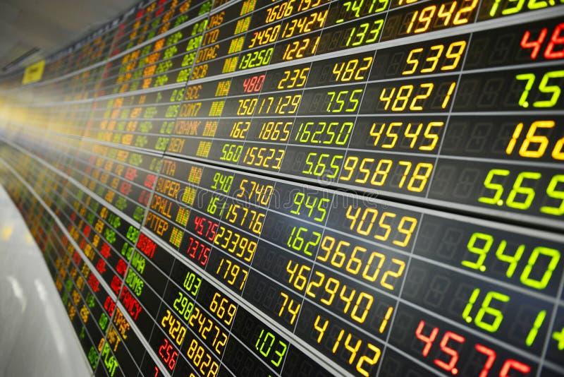 Skärm av aktiemarknadcitationstecken royaltyfri foto