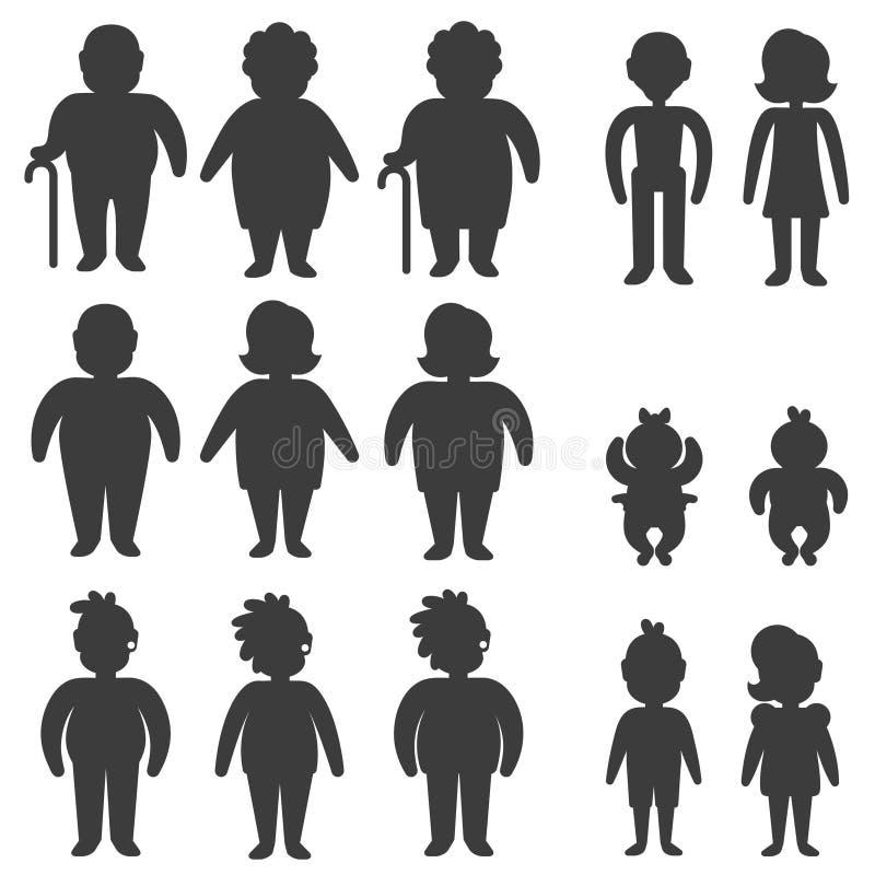 Skårasymboler av folk i olik åldrar och genus med överviktigt och underviktigt royaltyfri illustrationer