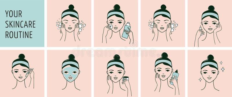 Skóry opieki rutyna, kobiety twarz z różnym twarzowym procedura sztandarem ilustracji