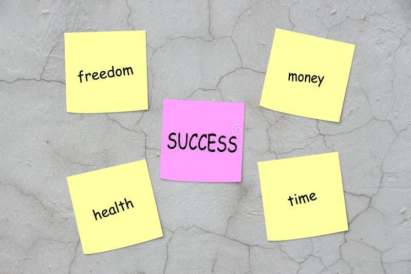 Składniki dla sukcesu obrazy stock