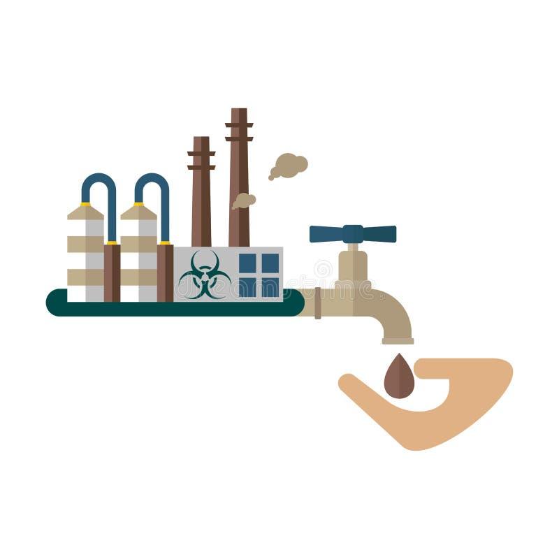 Skażenia wody pojęcie ilustracji