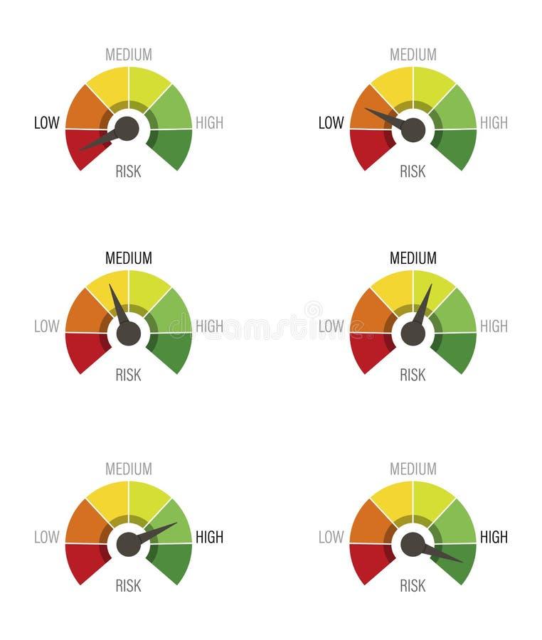 Skala von Rot zu Grün mit Pfeil, niedrigem Medium des Risikos und Hoch stock abbildung