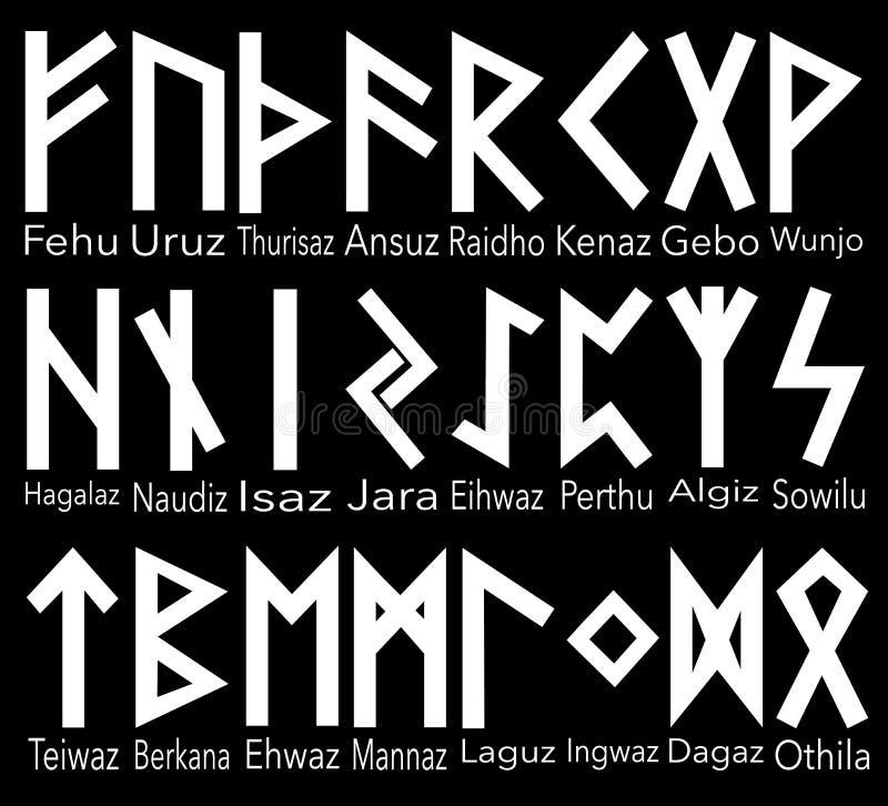 Skandinavische runen witte brieven op een zwarte achtergrondinschrijvingsnaam stock illustratie