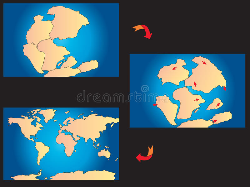 Skapelse av kontinenterna vektor illustrationer