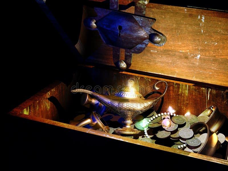 Skarb klatka piersiowa z magiczną lampą royalty ilustracja