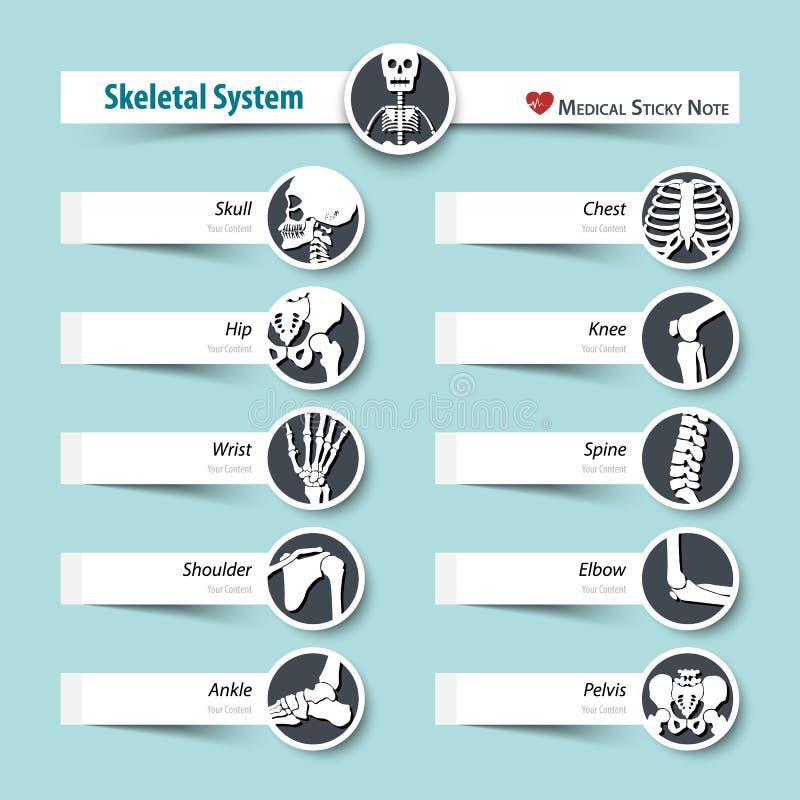 Skeletachtig systeem medische kleverige notastijl stock illustratie